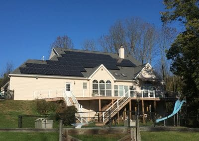 Energy efficiency Solar Panels for Home in State College, PA from energy audit