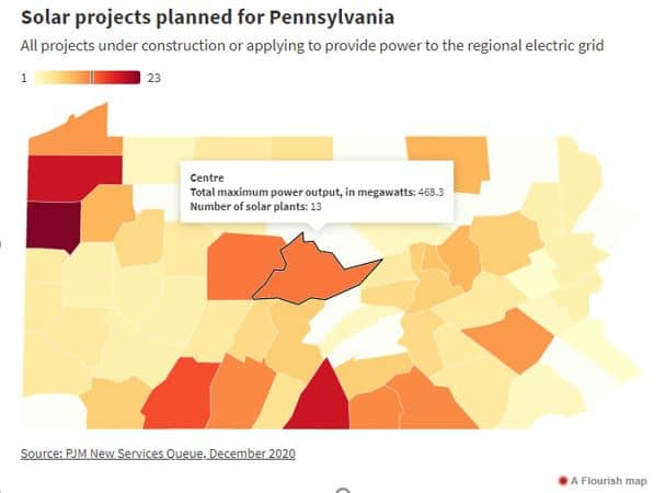 Projected Solar Projects in PA